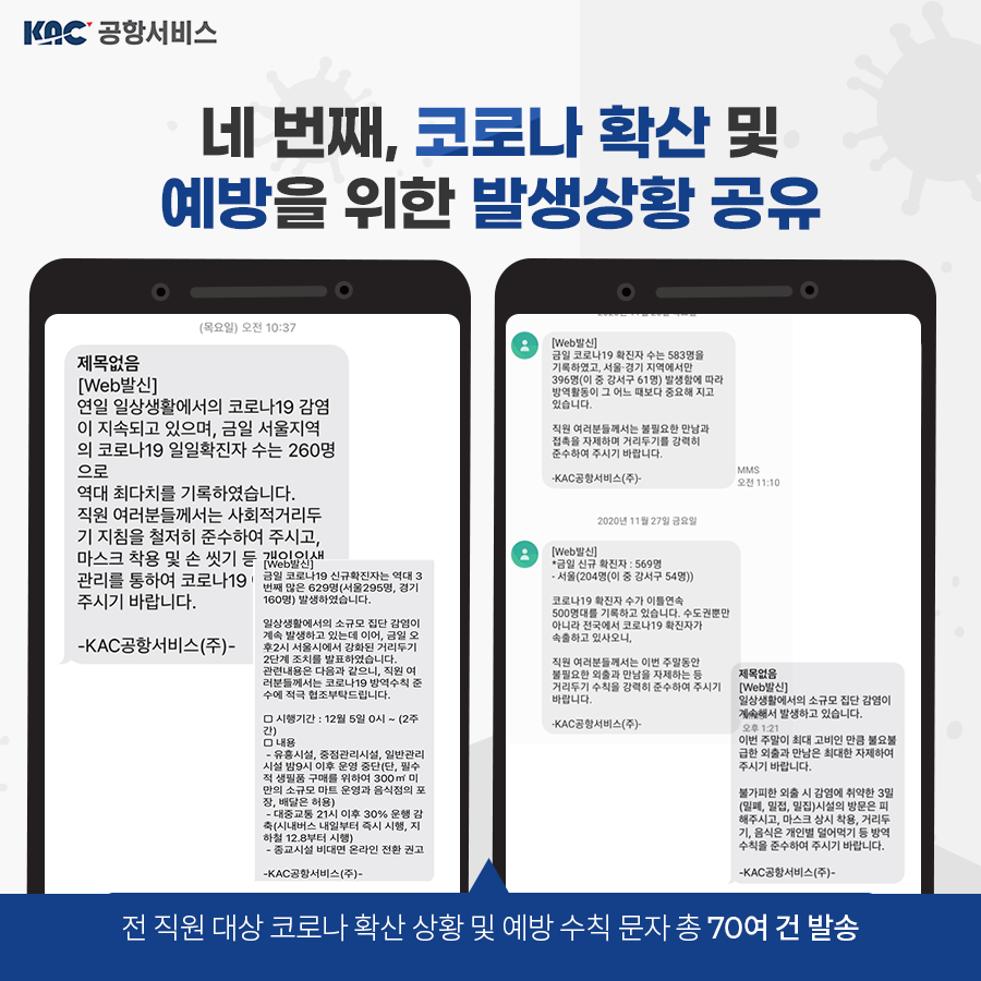 KAC공항서비스_KAC공항서비스와 코로나19_09.png