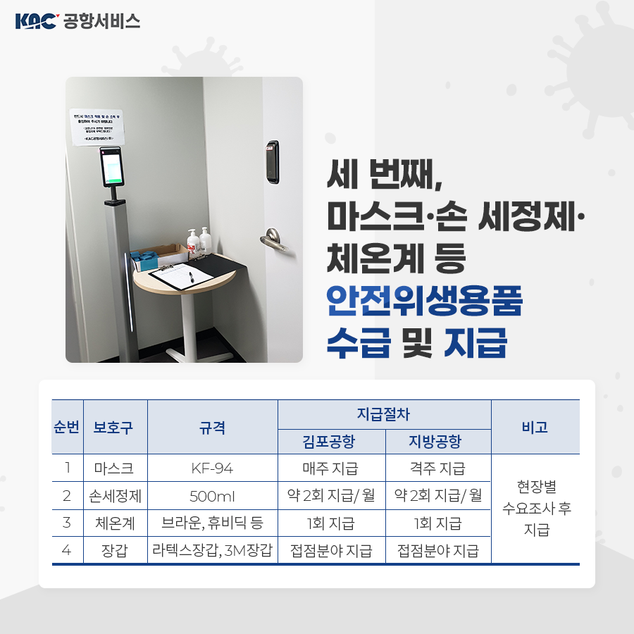 KAC공항서비스_KAC공항서비스와 코로나19_08.png
